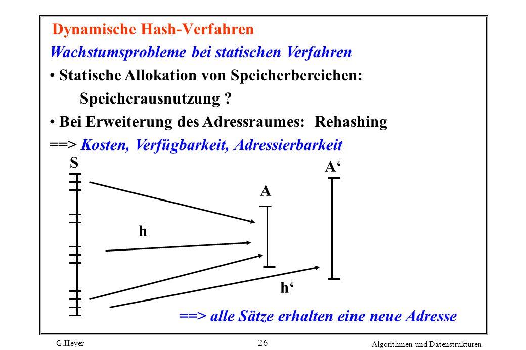 Dynamische Hash-Verfahren