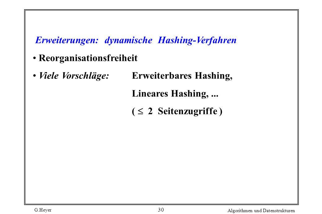 Erweiterungen: dynamische Hashing-Verfahren