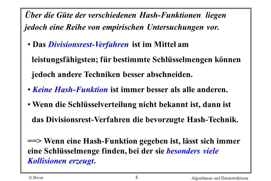 Über die Güte der verschiedenen Hash-Funktionen liegen jedoch eine Reihe von empirischen Untersuchungen vor.