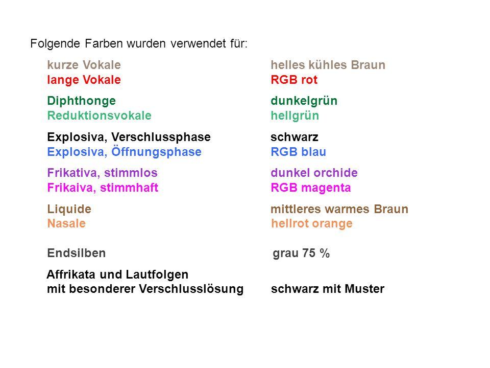 Folgende Farben wurden verwendet für: