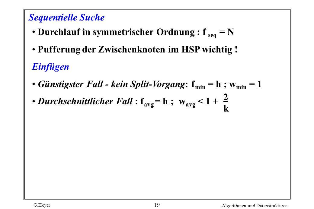 Sequentielle Suche Durchlauf in symmetrischer Ordnung : f seq = N. Pufferung der Zwischenknoten im HSP wichtig !