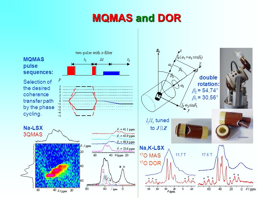 MQMAS and DOR MQMAS pulse sequences: