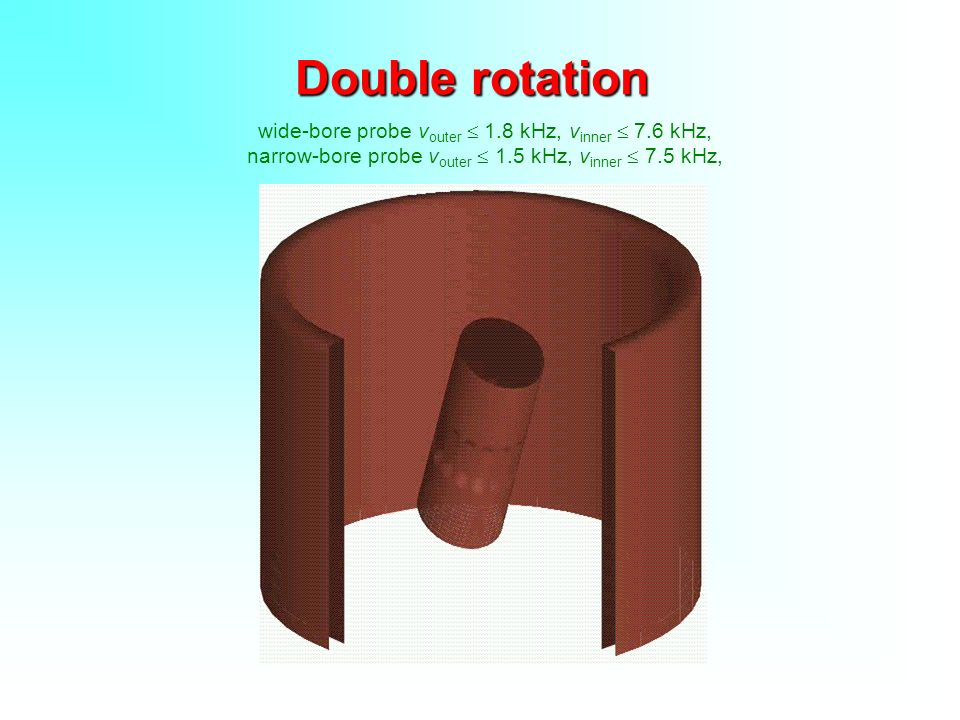 Double rotation wide-bore probe νouter  1.8 kHz, νinner  7.6 kHz,