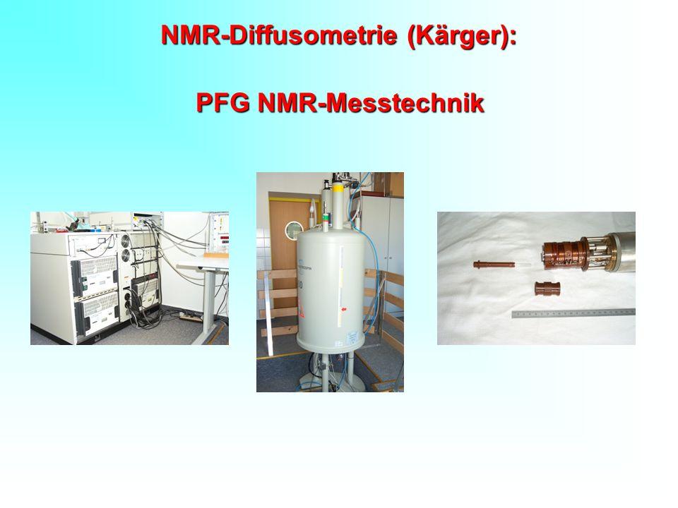 NMR-Diffusometrie (Kärger):