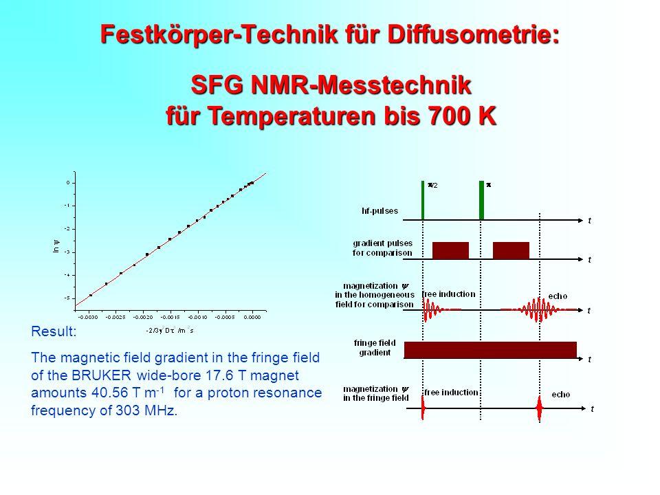 Festkörper-Technik für Diffusometrie:
