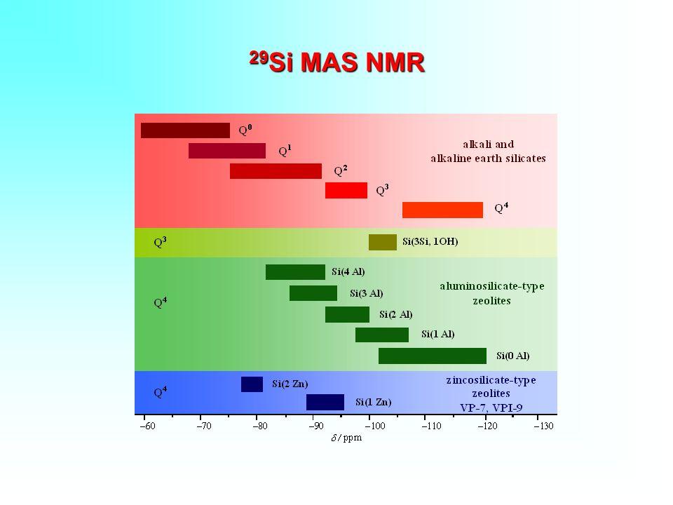 29Si MAS NMR