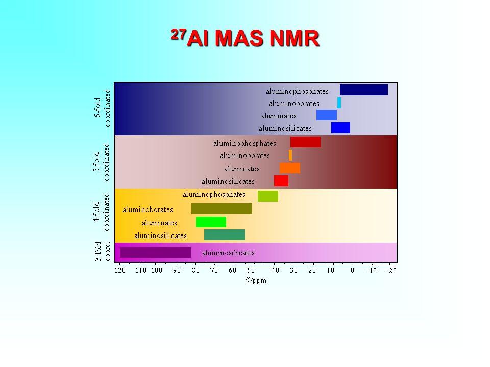 27Al MAS NMR