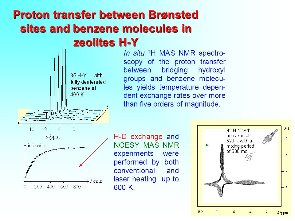 Proton transfer between Brønsted sites and benzene molecules in zeolites H-Y