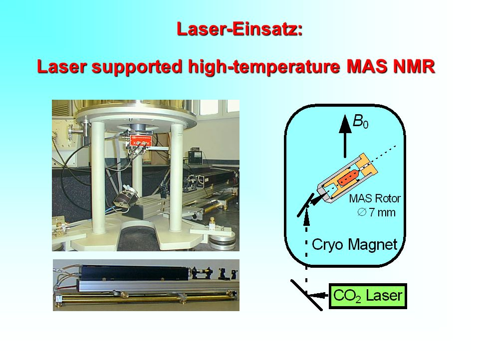 Laser supported high-temperature MAS NMR