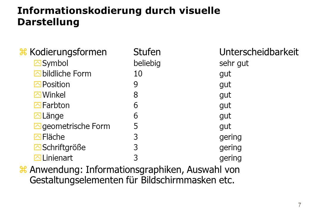 Informationskodierung durch visuelle Darstellung