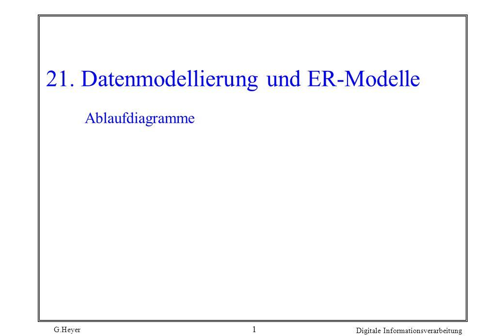 Erfreut Datenmodellierung Fortsetzen Punkte Fotos - Beispiel ...