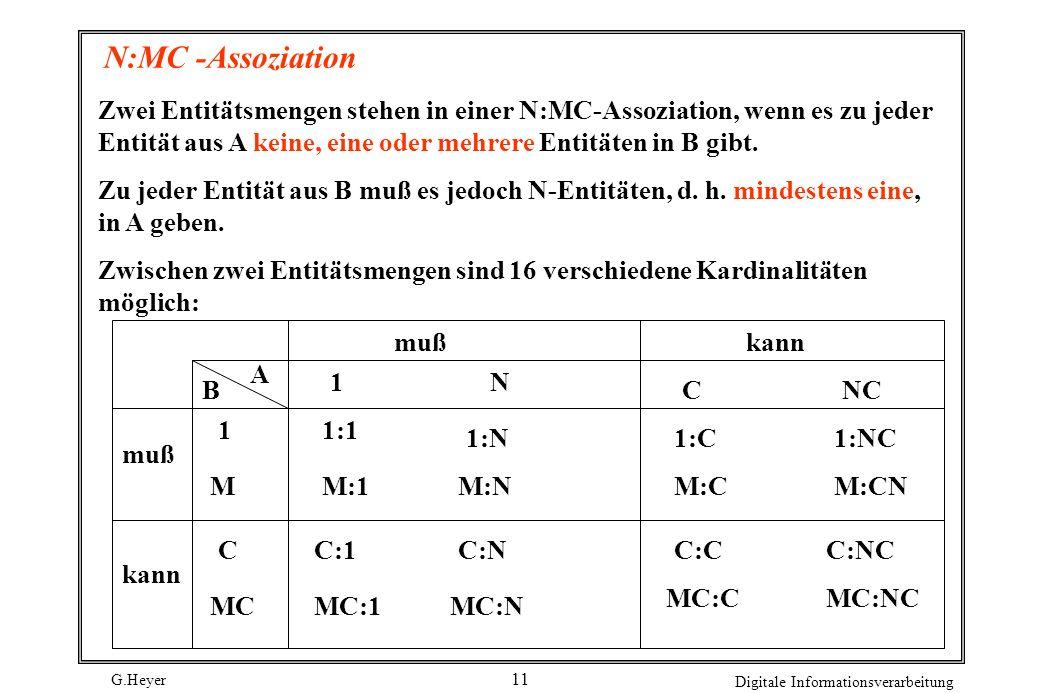 N:MC -Assoziation Zwei Entitätsmengen stehen in einer N:MC-Assoziation, wenn es zu jeder Entität aus A keine, eine oder mehrere Entitäten in B gibt.