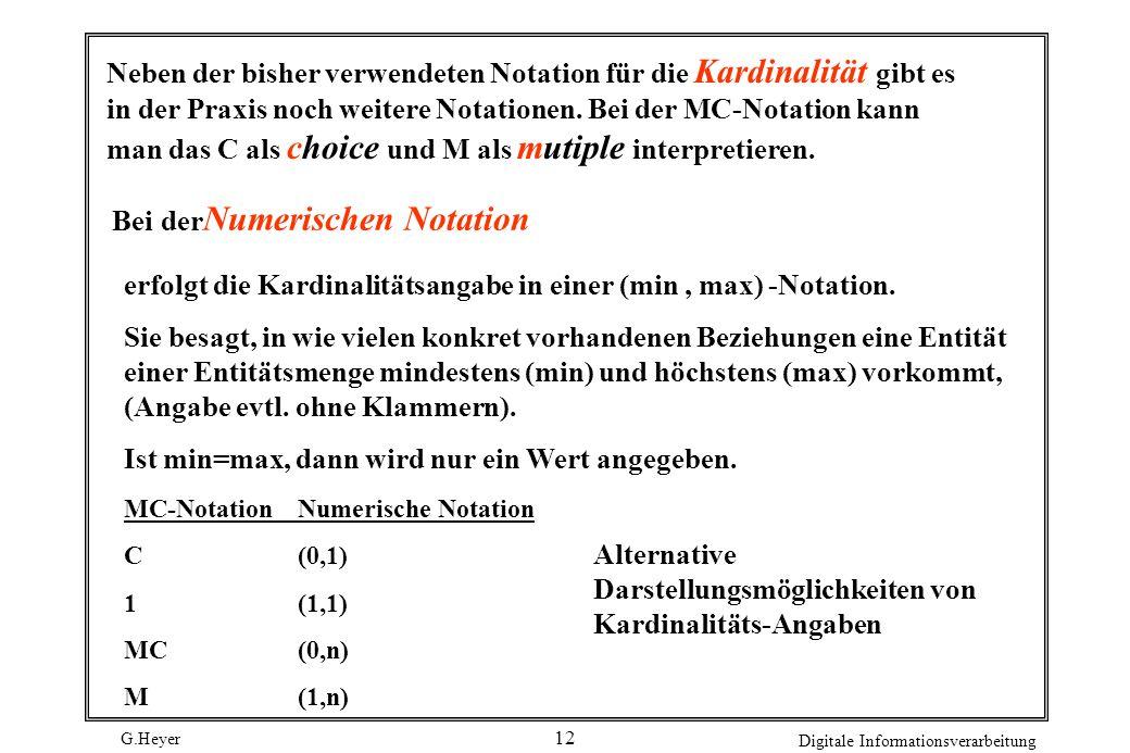 Bei derNumerischen Notation