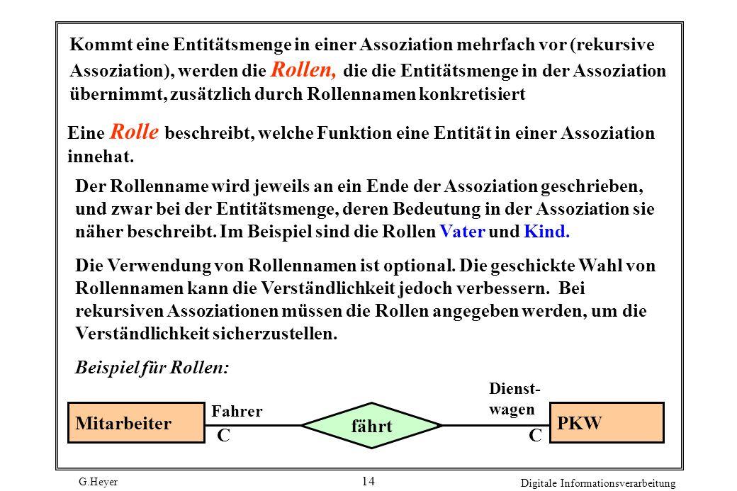 Kommt eine Entitätsmenge in einer Assoziation mehrfach vor (rekursive Assoziation), werden die Rollen, die die Entitätsmenge in der Assoziation übernimmt, zusätzlich durch Rollennamen konkretisiert