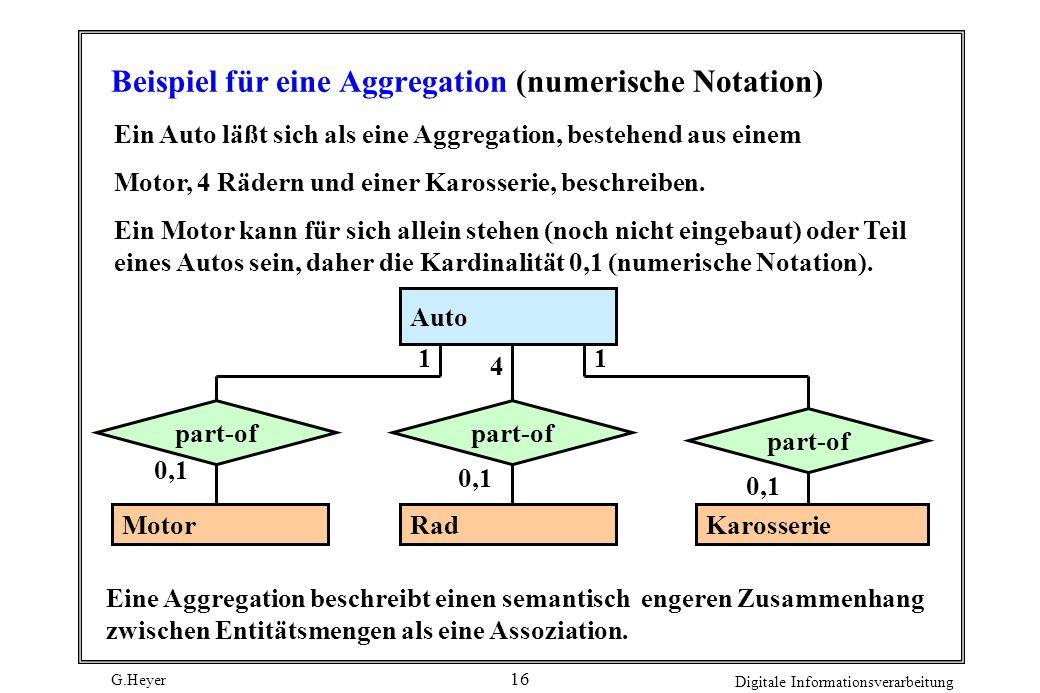 Beispiel für eine Aggregation (numerische Notation)