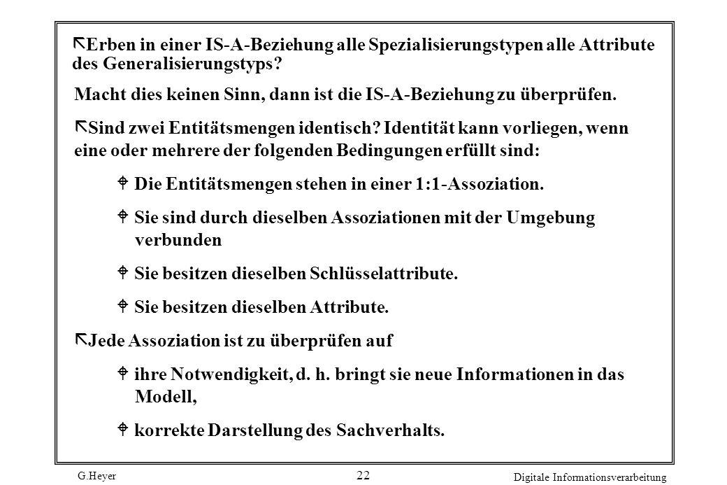 Erben in einer IS-A-Beziehung alle Spezialisierungstypen alle Attribute des Generalisierungstyps