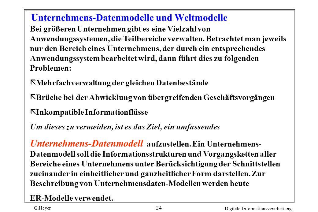Unternehmens-Datenmodelle und Weltmodelle