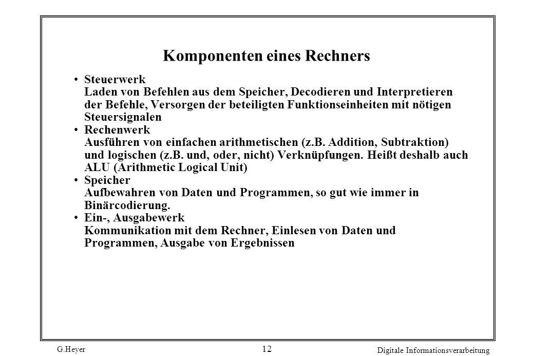 Komponenten eines Rechners