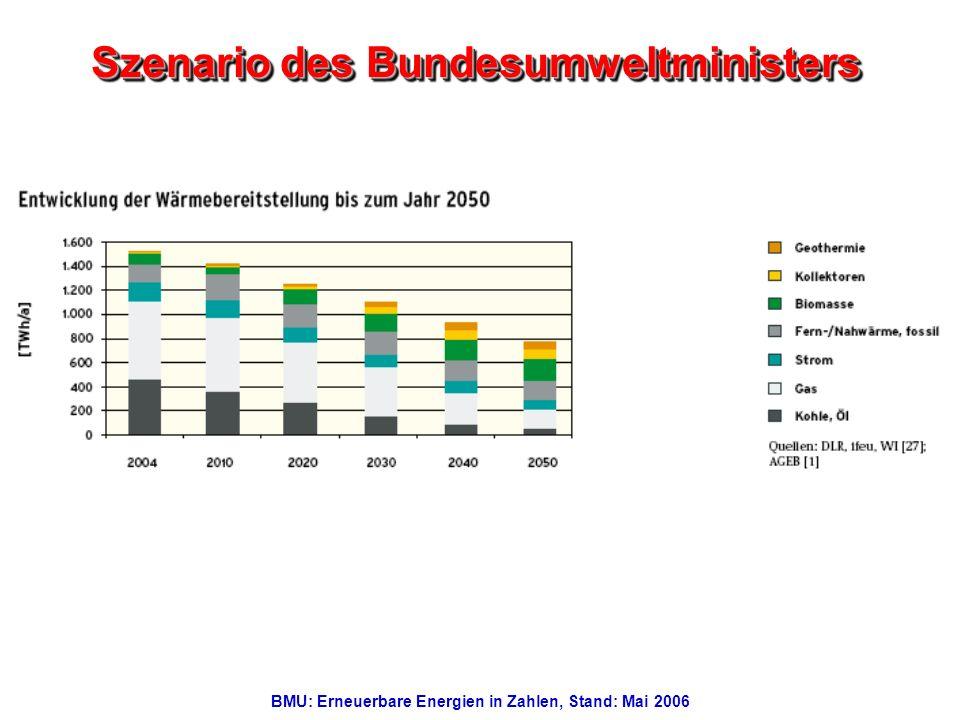 Szenario des Bundesumweltministers
