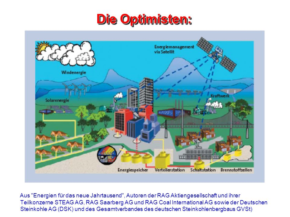 Die Optimisten: