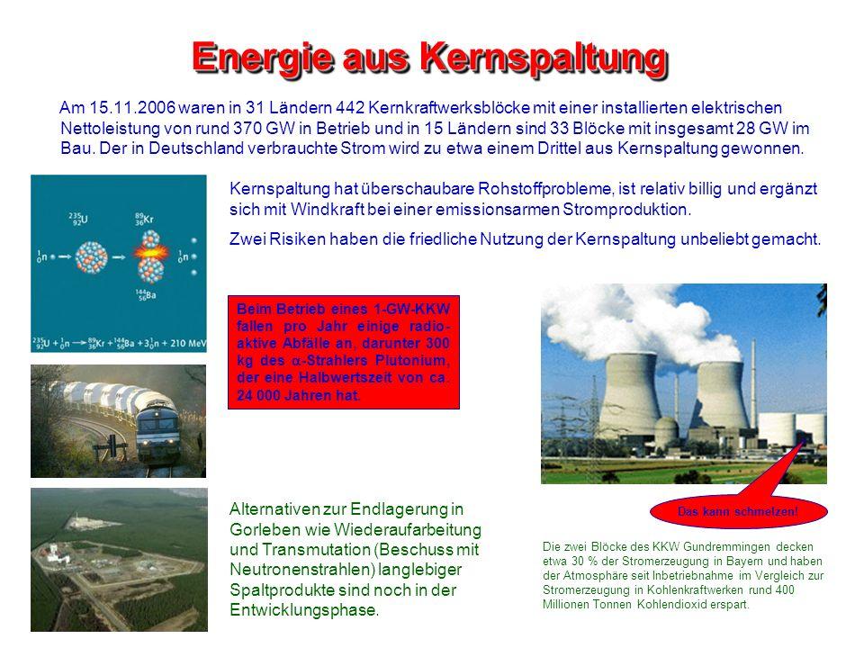 Energie aus Kernspaltung
