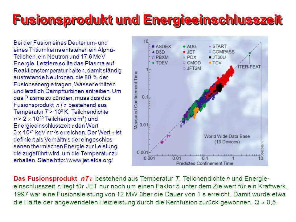 Fusionsprodukt und Energieeinschlusszeit