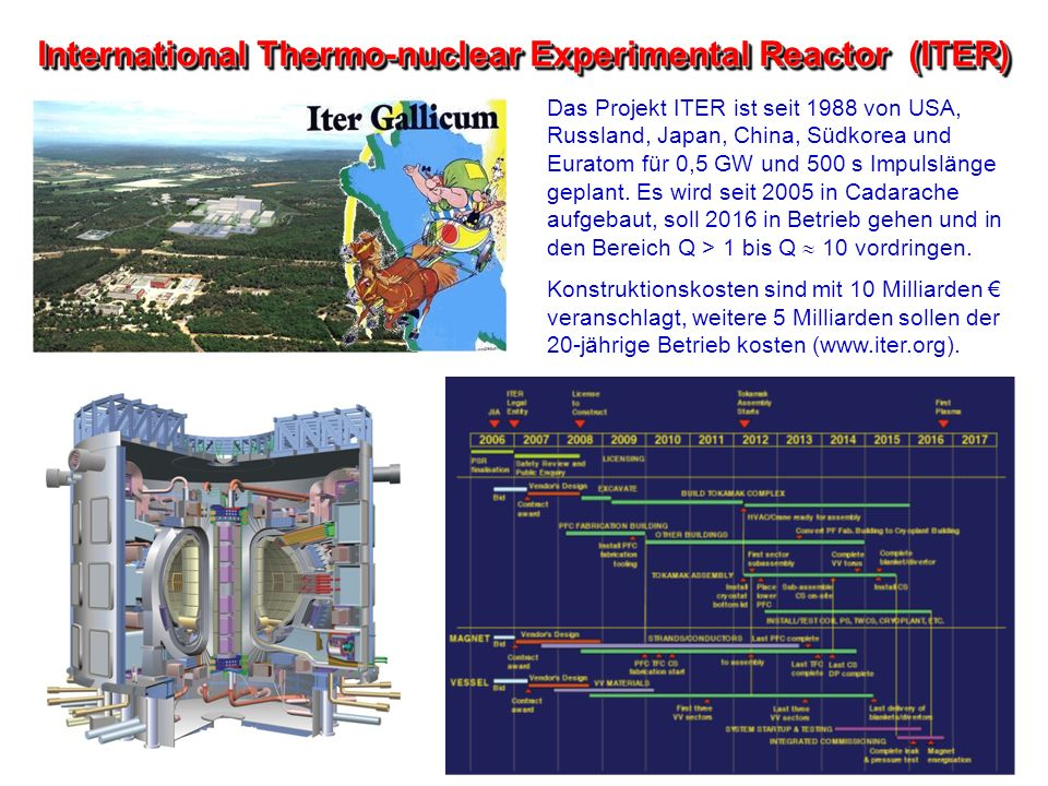International Thermo-nuclear Experimental Reactor (ITER)