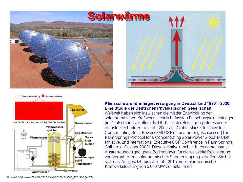 Solarwärme Klimaschutz und Energieversorgung in Deutschland 1990 – 2020, Eine Studie der Deutschen Physikalischen Gesellschaft: