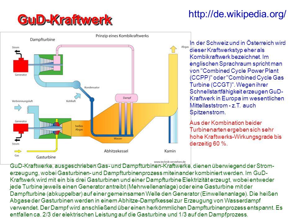 GuD-Kraftwerk http://de.wikipedia.org/
