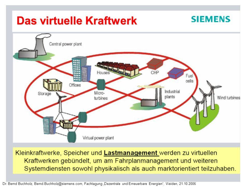 Das virtuelle Kraftwerk