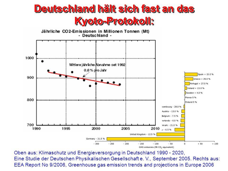 Deutschland hält sich fast an das Kyoto-Protokoll:
