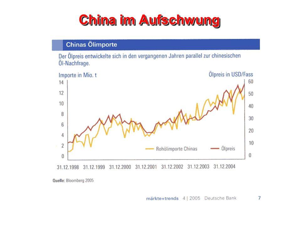 China im Aufschwung