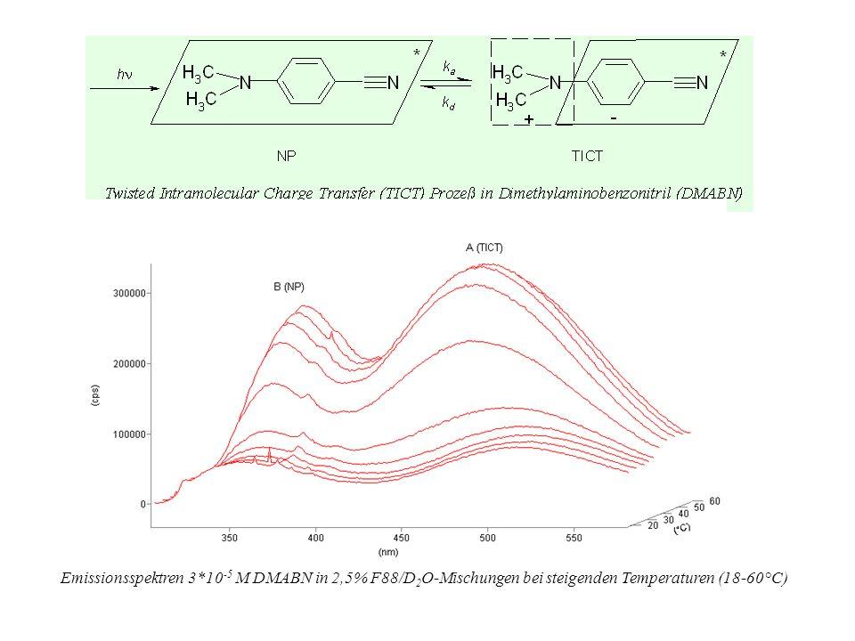 Emissionsspektren 3*10-5 M DMABN in 2,5% F88/D2O-Mischungen bei steigenden Temperaturen (18-60°C)