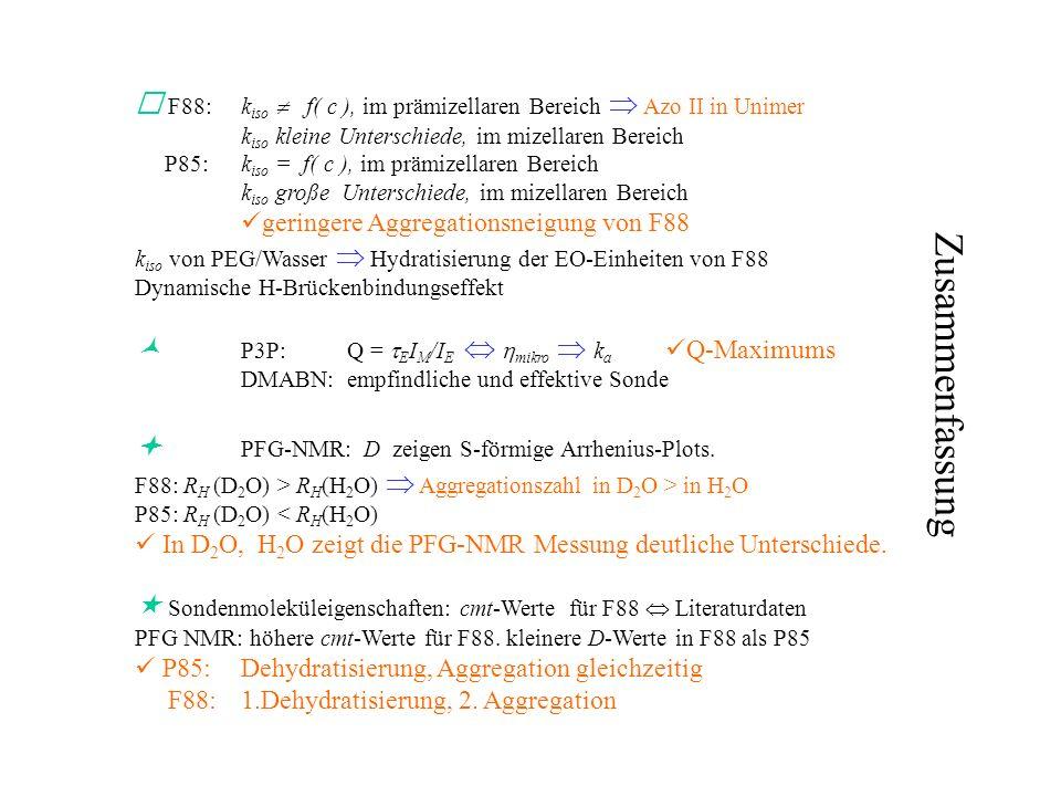  F88: kiso  f( c ), im prämizellaren Bereich  Azo II in Unimer