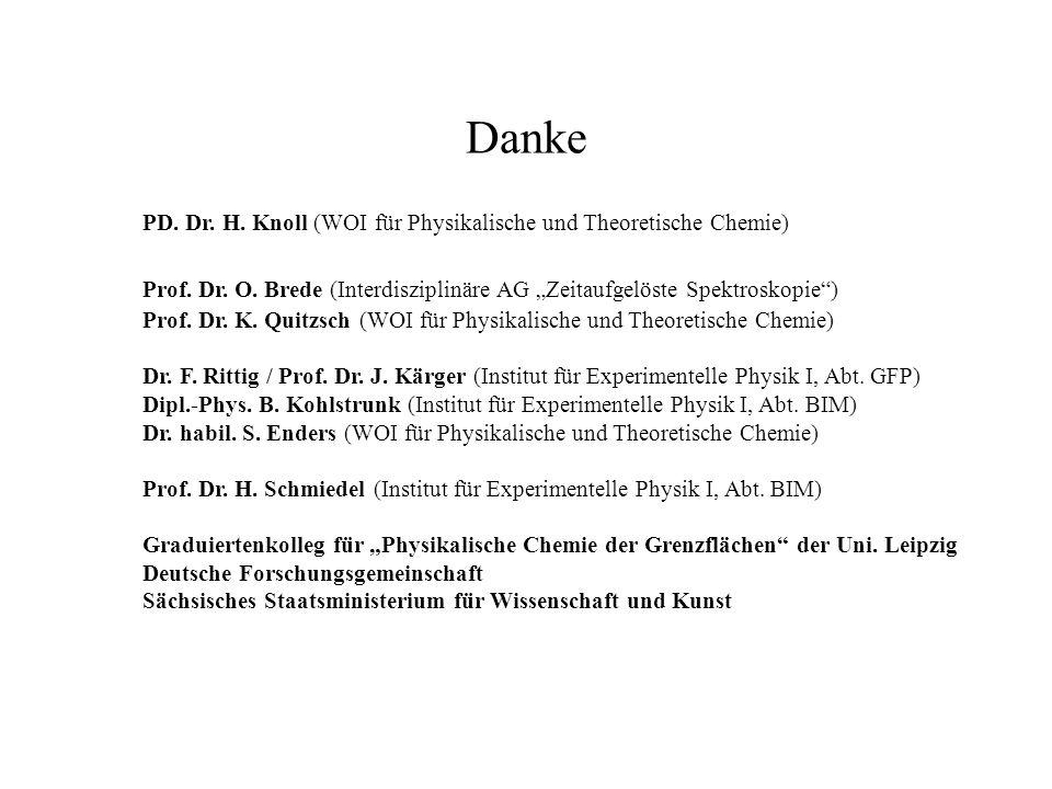 Danke PD. Dr. H. Knoll (WOI für Physikalische und Theoretische Chemie)
