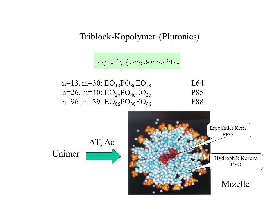 Triblock-Kopolymer (Pluronics)