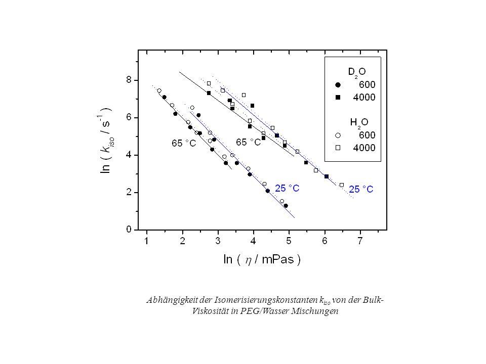 Abhängigkeit der Isomerisierungskonstanten kiso von der Bulk-Viskosität in PEG/Wasser Mischungen