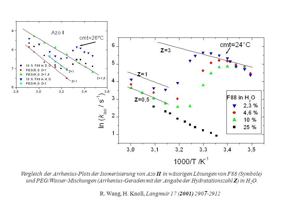 R. Wang, H. Knoll, Langmuir 17 (2001) 2907-2912