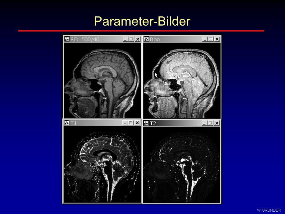 Parameter-Bilder