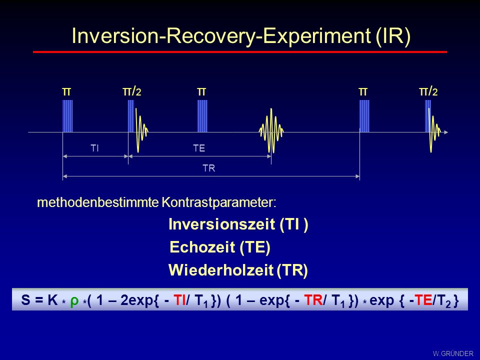 Inversion-Recovery-Experiment (IR)