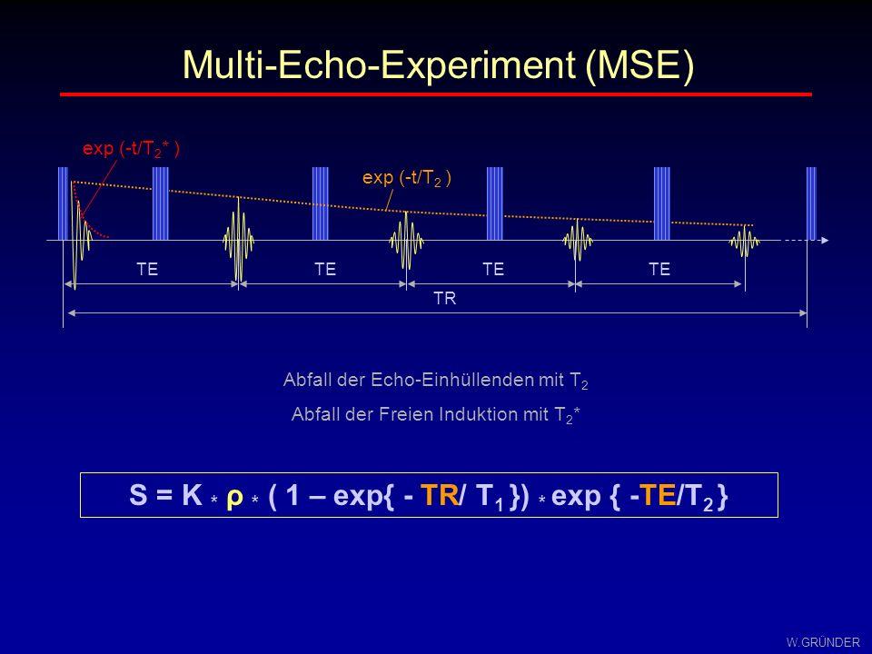 S = K * ρ * ( 1 – exp{ - TR/ T1 }) * exp { -TE/T2 }