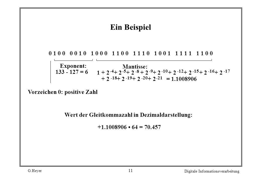 Ein Beispiel 0 1 0 0 0 0 1 0 1 0 0 0 1 1 0 0 1 1 1 0 1 0 0 1 1 1 1 1 1 1 0 0. Exponent: