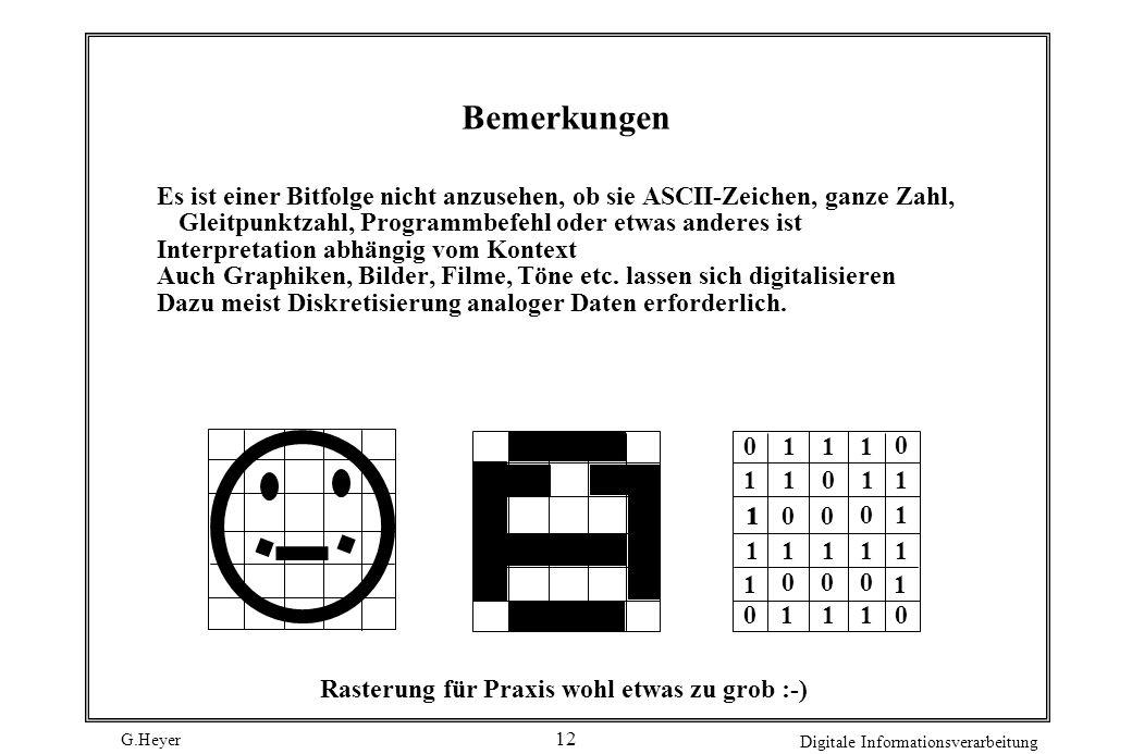 Bemerkungen Es ist einer Bitfolge nicht anzusehen, ob sie ASCII-Zeichen, ganze Zahl, Gleitpunktzahl, Programmbefehl oder etwas anderes ist.