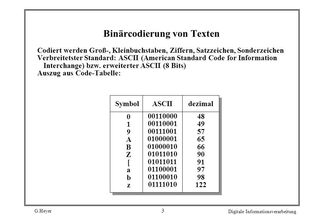 Binärcodierung von Texten