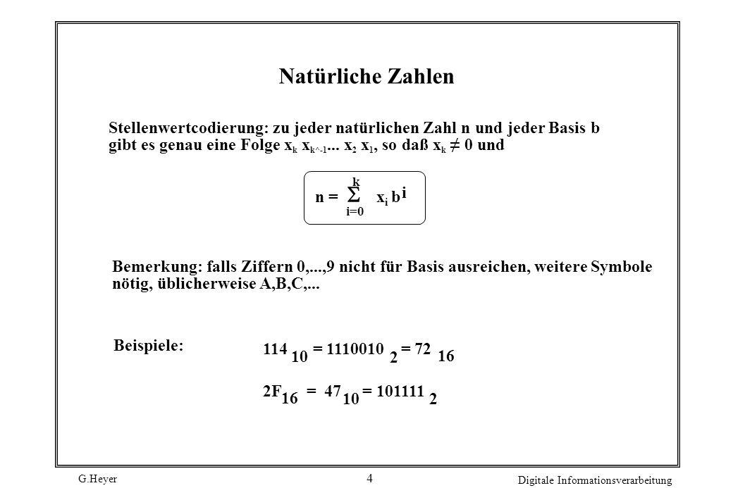 Natürliche Zahlen Stellenwertcodierung: zu jeder natürlichen Zahl n und jeder Basis b. gibt es genau eine Folge xk xk^-1... x2 x1, so daß xk ≠ 0 und.