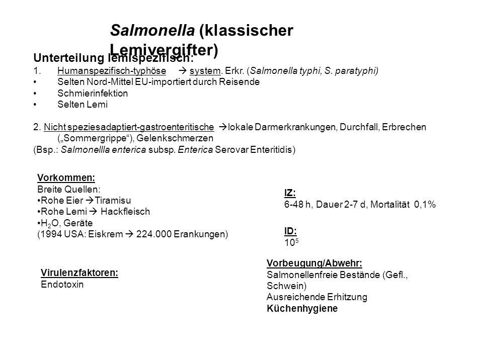 Salmonella (klassischer Lemivergifter)