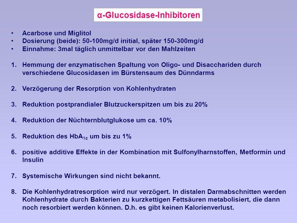α-Glucosidase-Inhibitoren