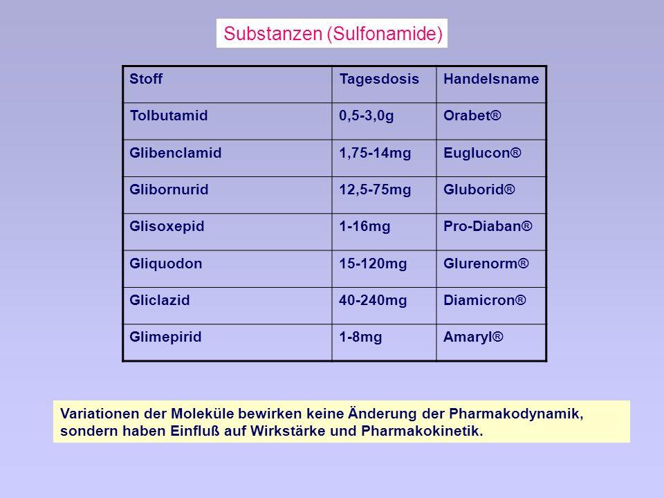 Substanzen (Sulfonamide)