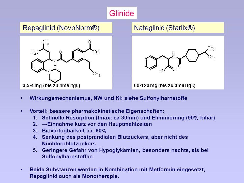 Glinide Repaglinid (NovoNorm®) Nateglinid (Starlix®)