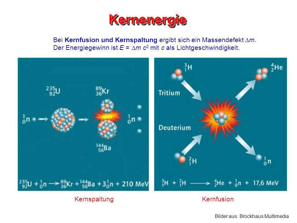 Kernenergie Bei Kernfusion und Kernspaltung ergibt sich ein Massendefekt m. Der Energiegewinn ist E = m c2 mit c als Lichtgeschwindigkeit.